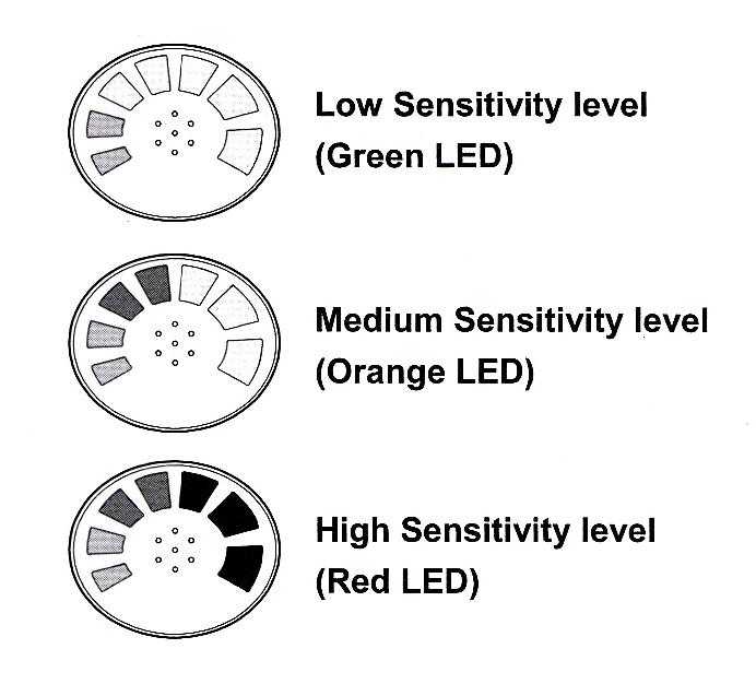 spin detektor curenja_0003